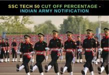 SSC Tech 50 Cut Off Percentage