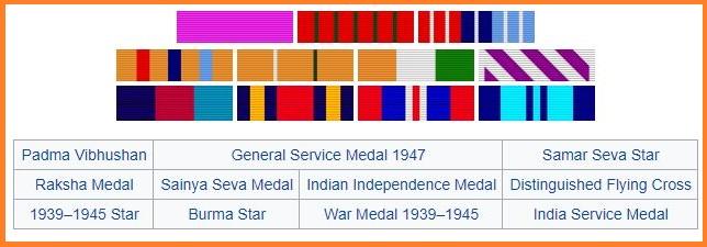 Marshal of Indian Air Force Arjan Singh Awards