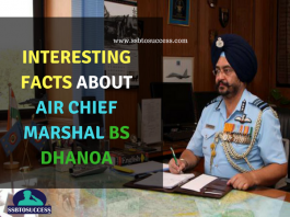 Birender Singh Dhanoa, BS Dhanoa