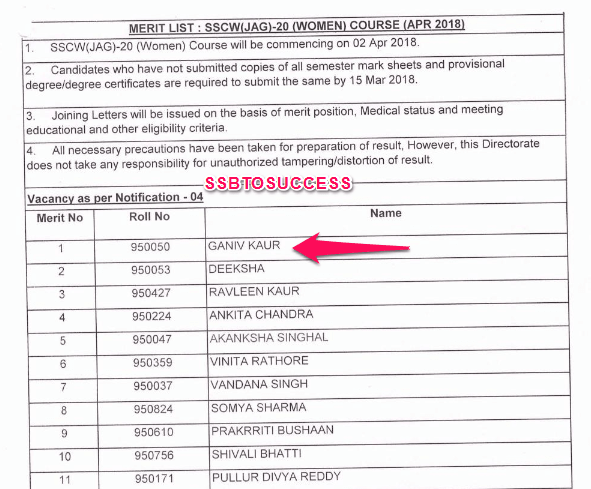 Ganiv Kaur- Jammu Girl Who Tops SSCW (JAG-20) Women Merit List