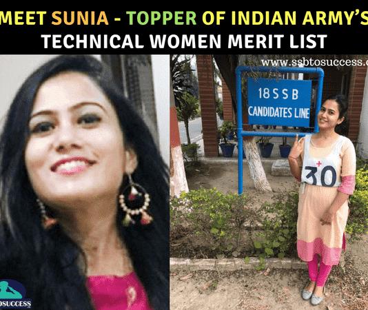 Sunia SSCW (Tech)-21 Course
