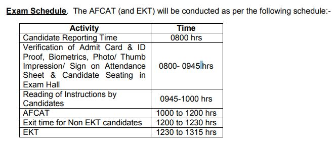 AFCAT 1 2018 Re-Exam Date