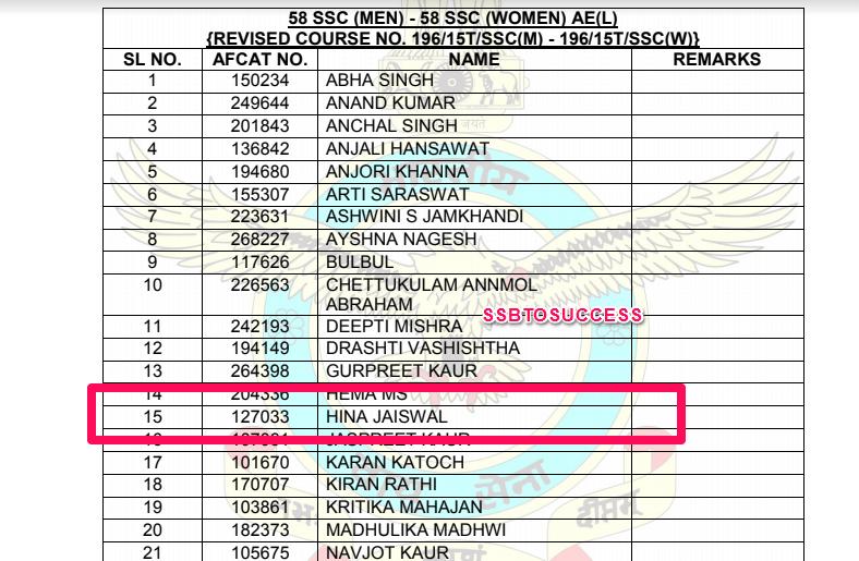 Hina Jaiswal Merit List AFCAT 2 2014