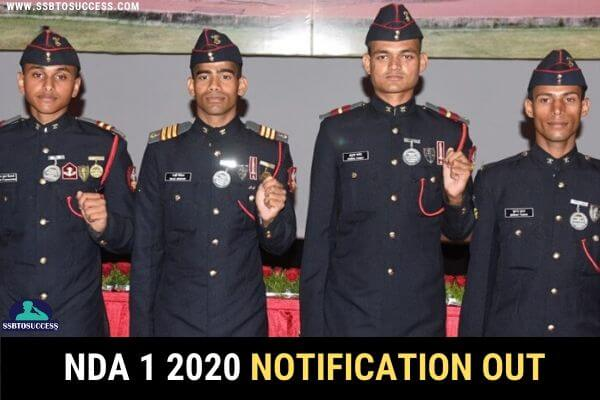 NDA 2020: Application Form