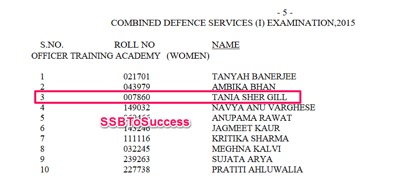 Captain Tania Shergill- CDS 1 2015 Merit List