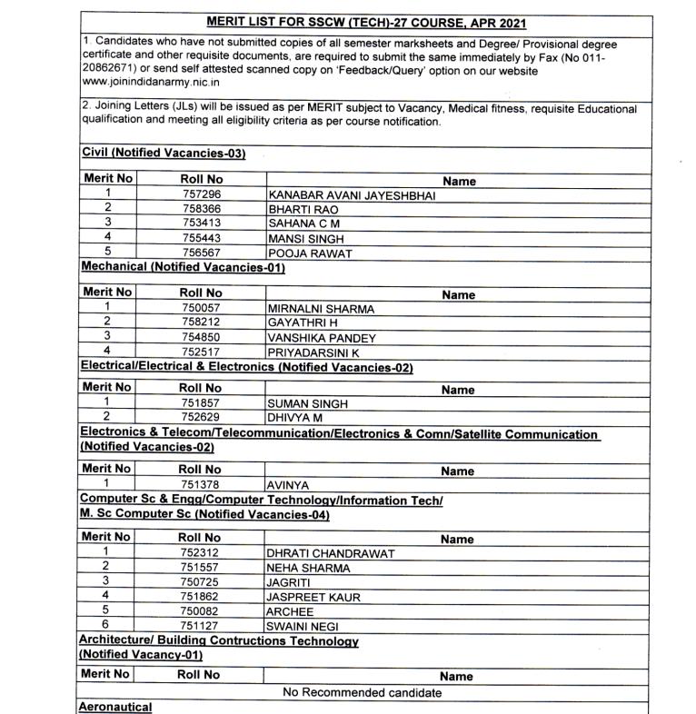 SSC Tech 27 Women Merit List OTA Chennai