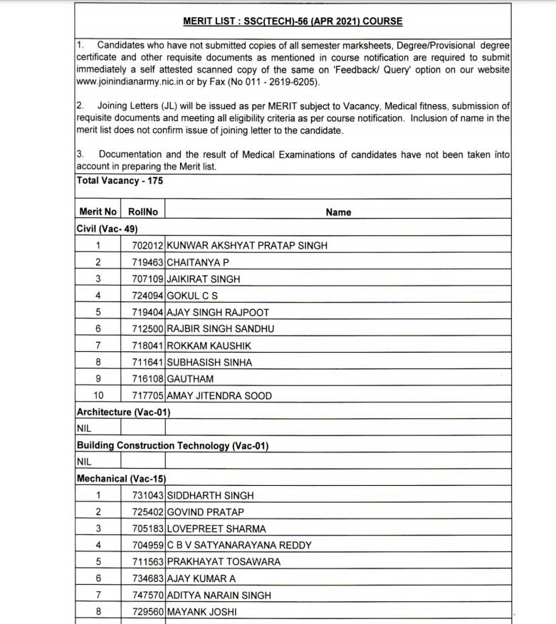 SSC Tech 56 Merit List Men OTA Chennai