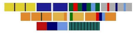 Vice Admiral SN Ghormade Military Awards and Decorations